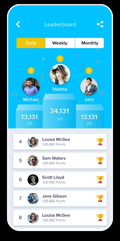 WIK Mobile app Leaderboard